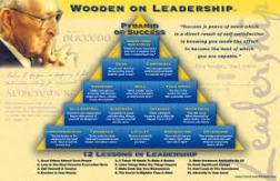 Pyramid of Success-John Wooden